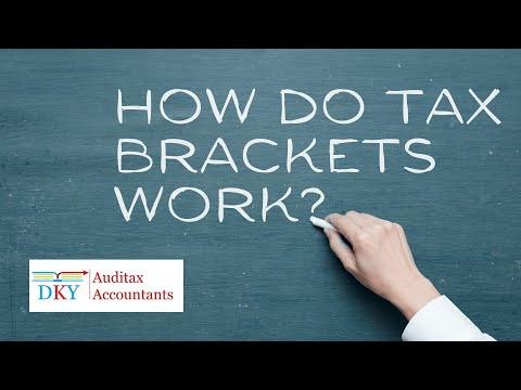 How Tax Brackets work in Australia