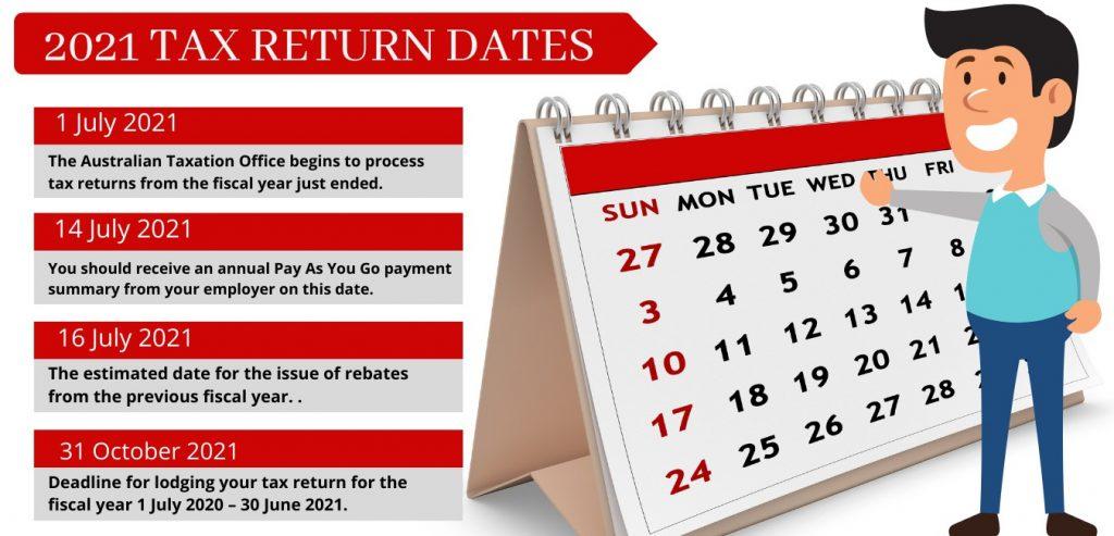 tax return calendar 2021
